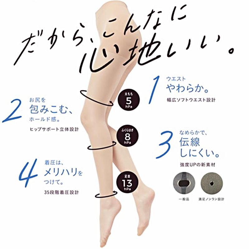 福助 満足 ストッキング 着圧 引き締め S-M〜L-LL (フクスケ レディース パンスト 引き締め)