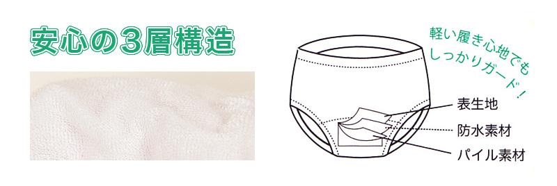 男児 キャラクタートレーニングパンツ 3枚組 90cm〜100cm (出産祝い 男の子 ベビー用品 トレパン おむつ外し トイレトレーニング)