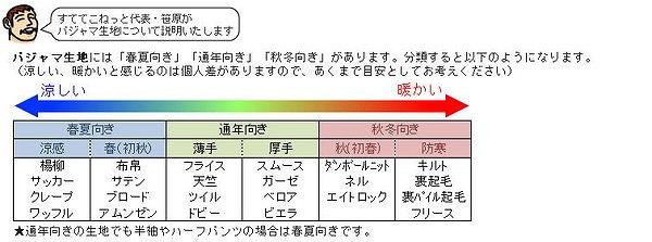 グンゼ Tuche レディース ホームウェア 長袖+8分丈パンツ M〜LL (GUNZE トゥシェ パジャマ)